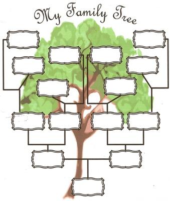 Family Tree poster G317593