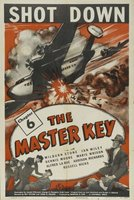 The Master Key movie poster (1945) picture MOV_1f6cf16f