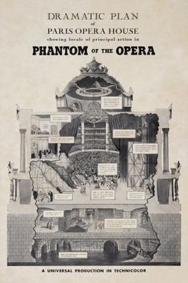 Phantom of the Opera movie poster (1943) poster MOV_5425ce8f