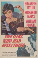 The Girl Who Had Everything movie poster (1953) picture MOV_58a9f71b