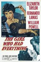 The Girl Who Had Everything movie poster (1953) picture MOV_5a43f8c2