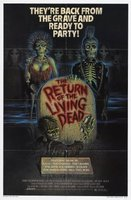 The Return of the Living Dead movie poster (1985) picture MOV_db8f406f