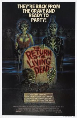 The Return of the Living Dead movie poster (1985) poster MOV_5a5b4b8c