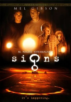 Signs movie poster (2002) poster MOV_64875aa4