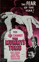 The Mummy's Tomb movie poster (1942) picture MOV_7b8bd1ff