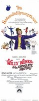 Willy Wonka & the Chocolate Factory movie poster (1971) picture MOV_850b0093