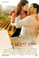 A Good Year movie poster (2006) picture MOV_8bd21351