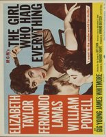 The Girl Who Had Everything movie poster (1953) picture MOV_ada54a77