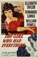 The Girl Who Had Everything movie poster (1953) picture MOV_b530b0e4