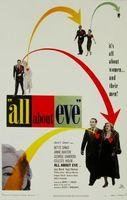 All About Eve movie poster (1950) picture MOV_b6291d29