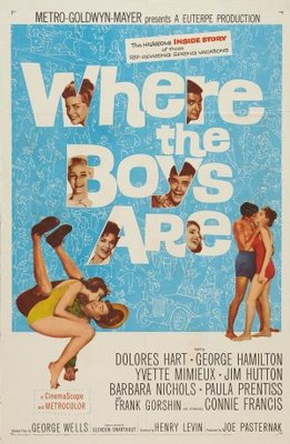 Where the Boys Are movie poster (1960) poster MOV_b8a21ada