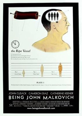 Being John Malkovich movie poster (1999) poster MOV_bafa5ffa