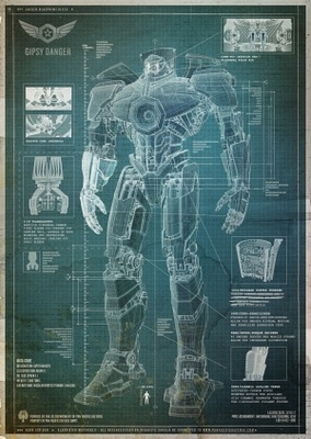 Pacific Rim movie poster (2013) poster MOV_bb873522