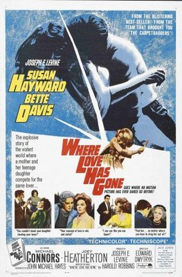 Where Love Has Gone movie poster (1964) poster MOV_bf8a6bbc