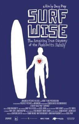 Surfwise movie poster (2007) poster MOV_d54b4efc