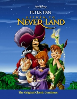 Return to Never Land movie poster (2002) poster MOV_da83385c