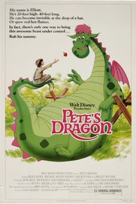 Pete's Dragon movie poster (1977) poster MOV_ddfcb254