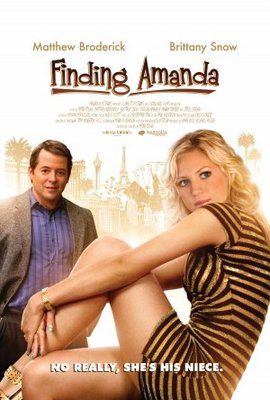 Finding Amanda movie poster (2008) poster MOV_e373a682