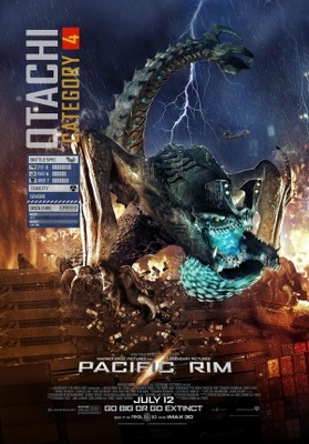 Pacific Rim movie poster (2013) poster MOV_f873583c