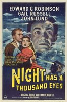 Night Has a Thousand Eyes movie poster (1948) picture MOV_f94e117e