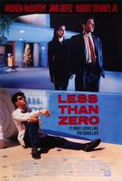 Less Than Zero movie poster (1987) picture MOV_8354b492